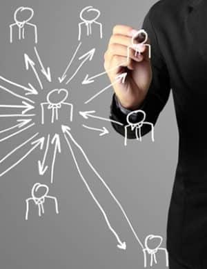 Organização do Trabalho - Relatório de Competências Empreendedoras